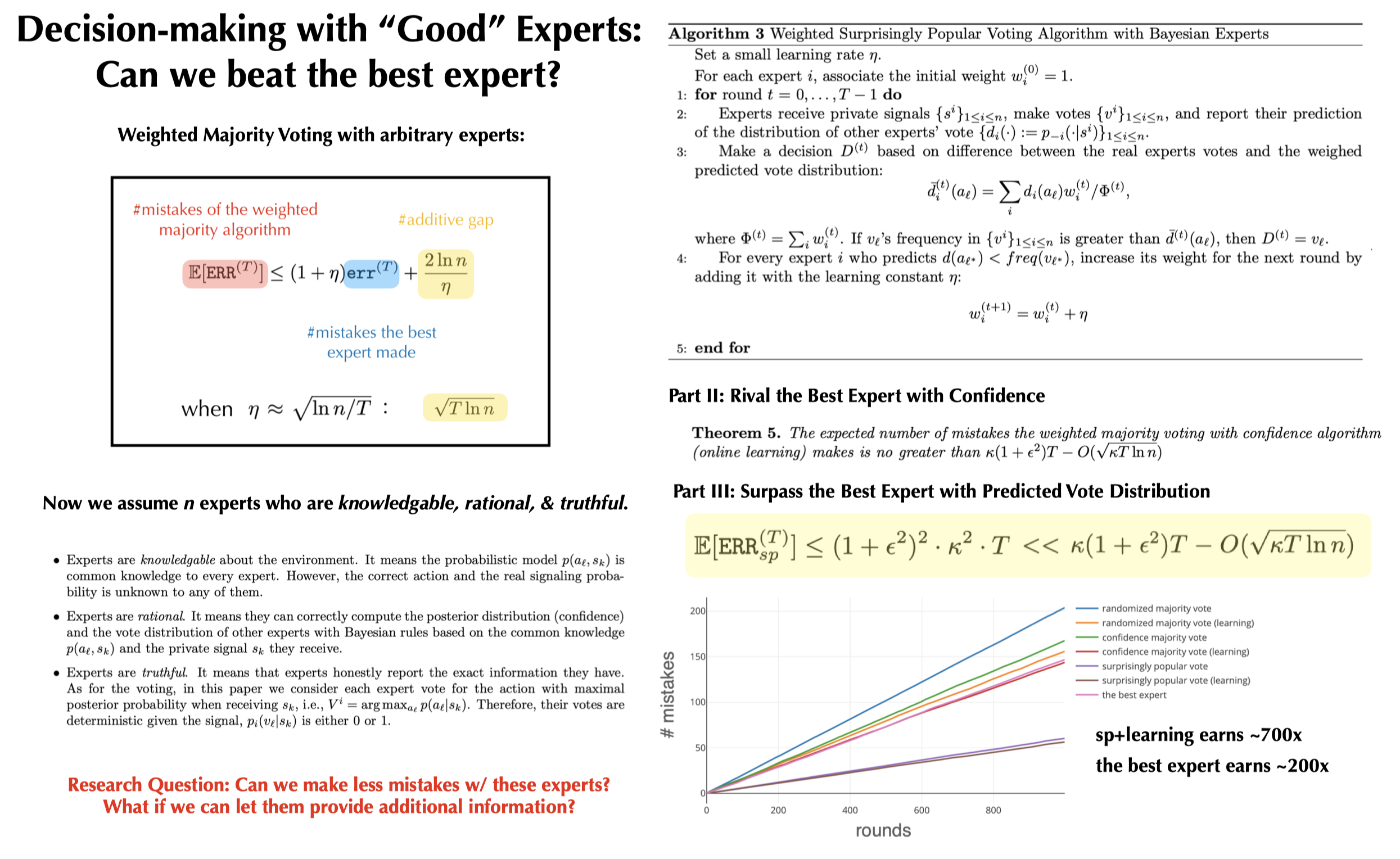 Decision-Making with Bayesian Experts