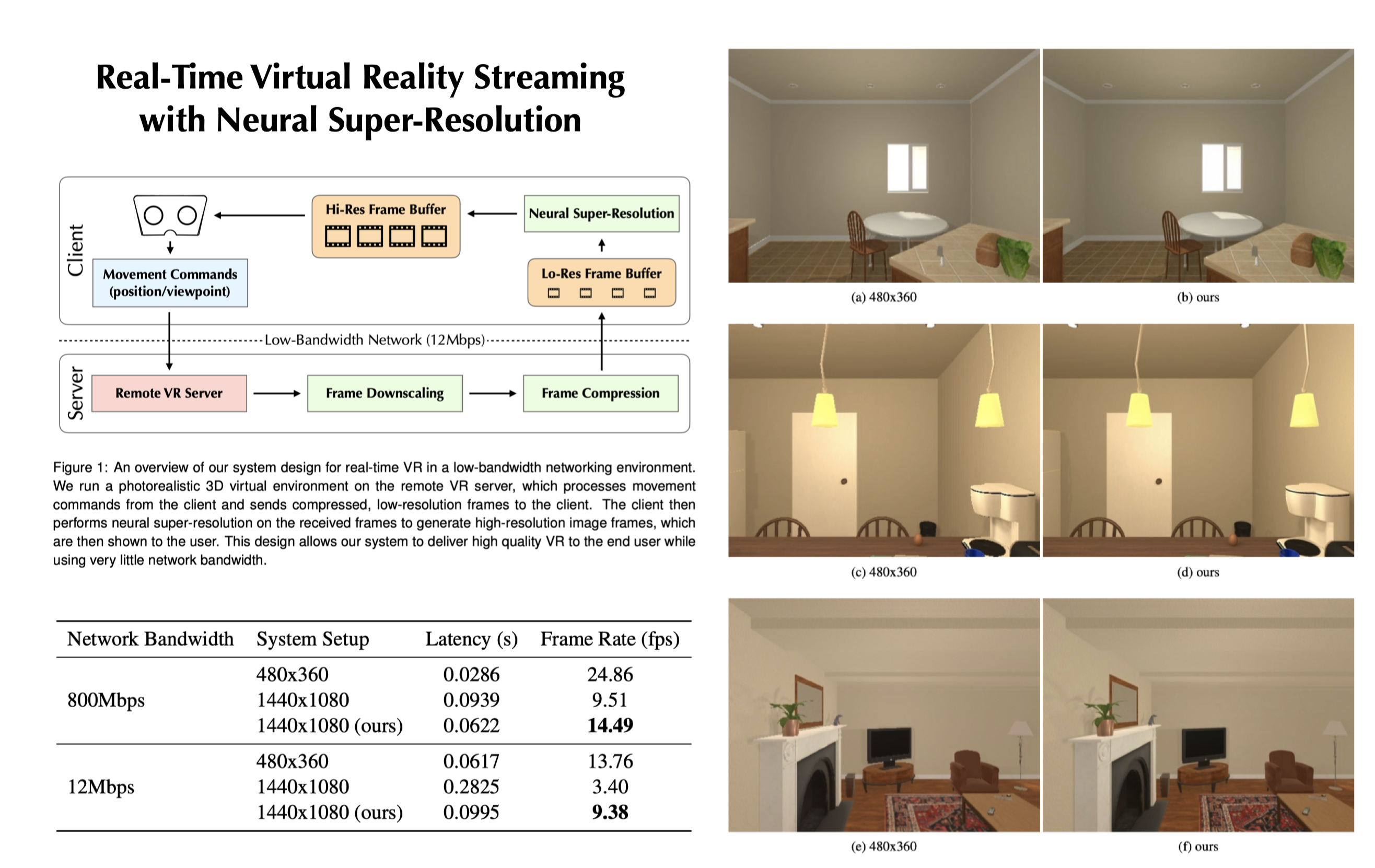 Real-Time Virtual Reality Streaming with Neural Super-Resolution